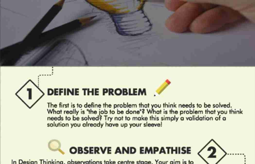 Solving Problems with Design Strategy